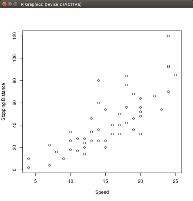 Chấm điểm dữ liệu với các thông số đầu vào