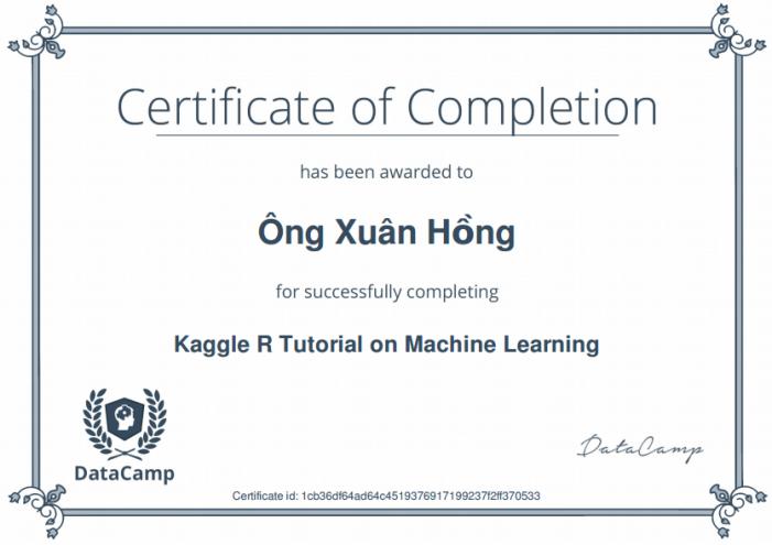 Chứng chỉ hoàn thành khóa học Machine Learning của Kaggle