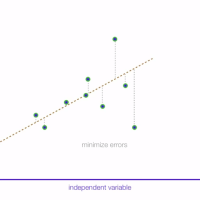Scikit-learn: Linear regression