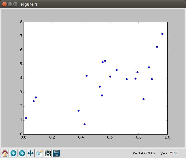 Simple data