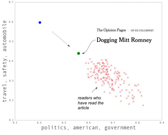 Dogging Mitt Romney