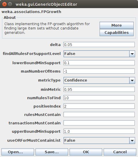 FP-Growth parameter