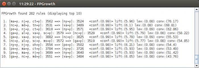 FPGrowth