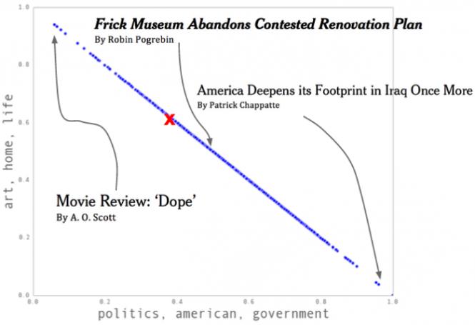 Frick museum