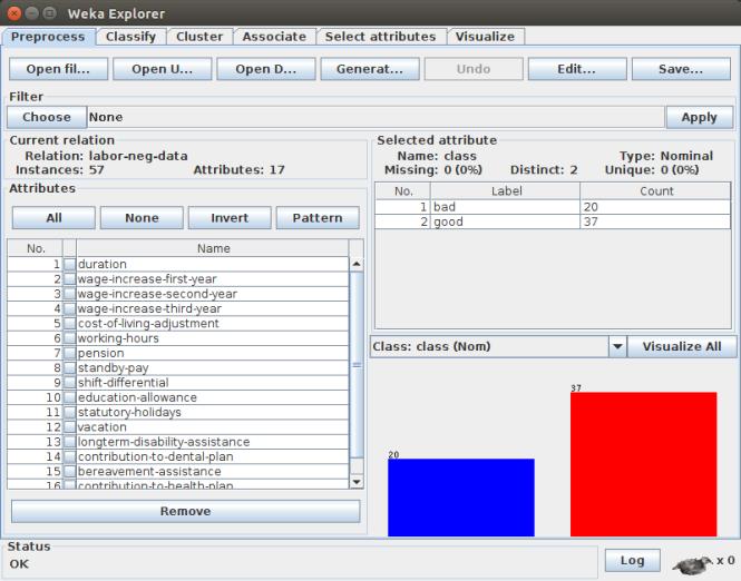 Load labor dataset