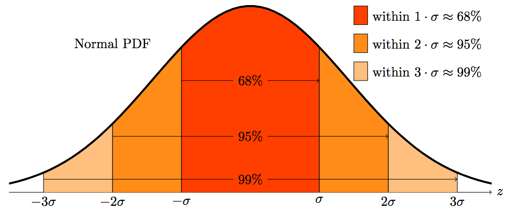 standardize_pdf