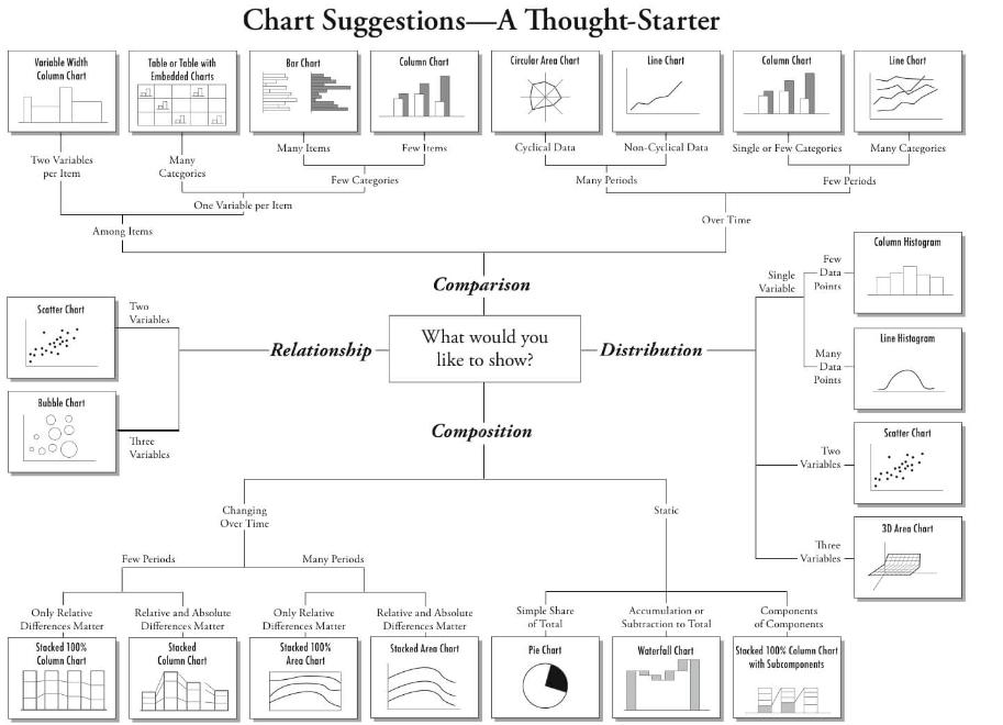 chart_suggestions