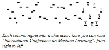 Learning icml characters