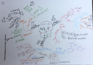 NLP Overview