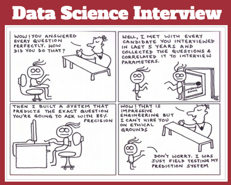 Data Science Interview.png