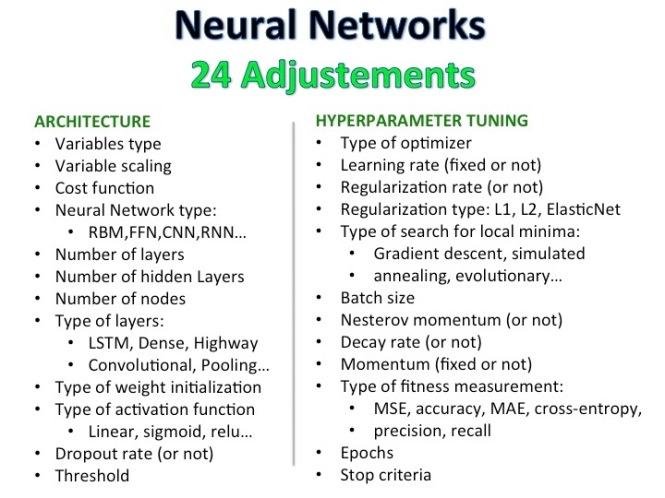 ann_24_adjustments