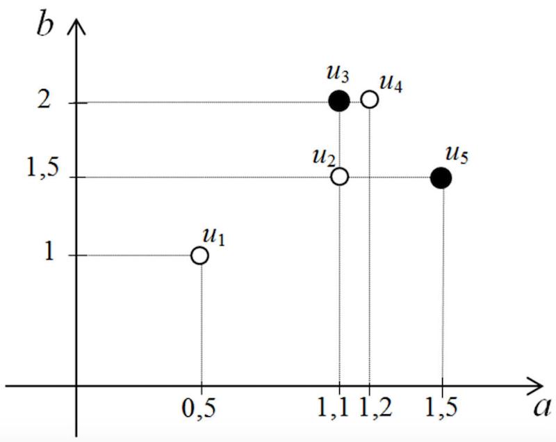 graphical_representation_of_data
