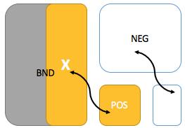 bayesian_rough_set_example
