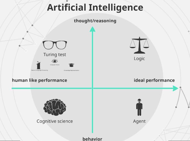 AI, Machine Learning, Deep Learning phân biệt như thế nào cho đúng