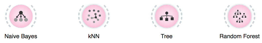 orange_widget_classification