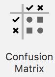 orange_widget_confusion_matrix