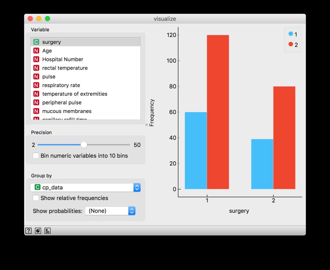 orange_widget_distribution_category