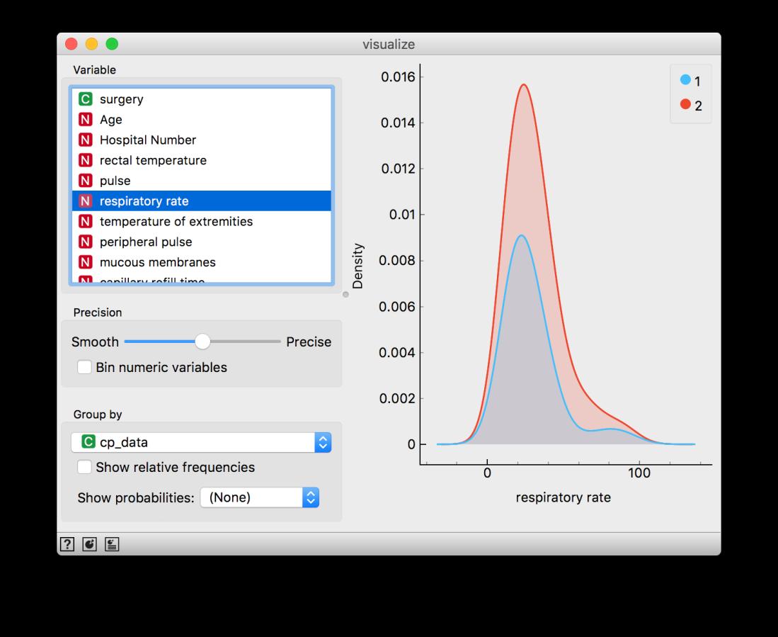 orange_widget_distribution_numbers