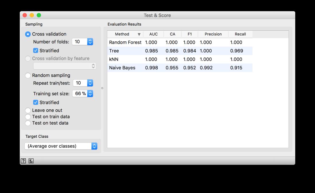 orange_widget_test_and_score_config