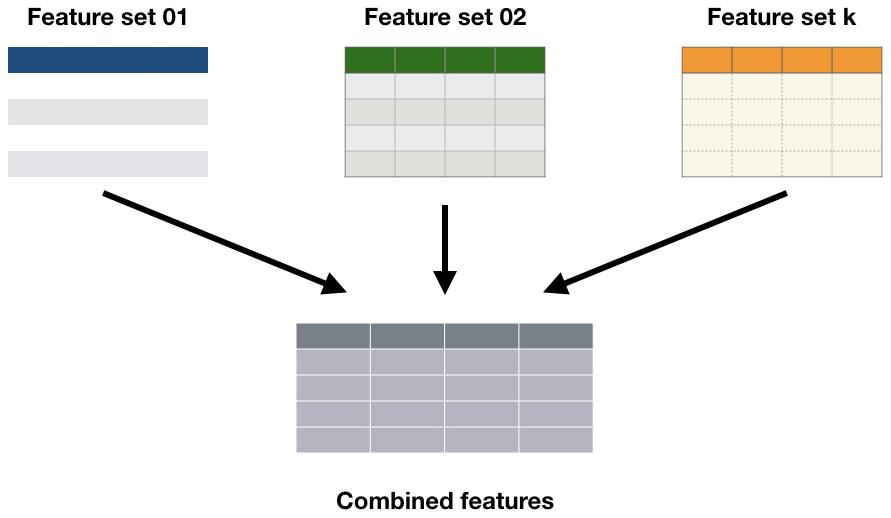 DS-mini: Modeling với XGBoost