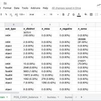 DS-mini EDA: Explore Data Analysis